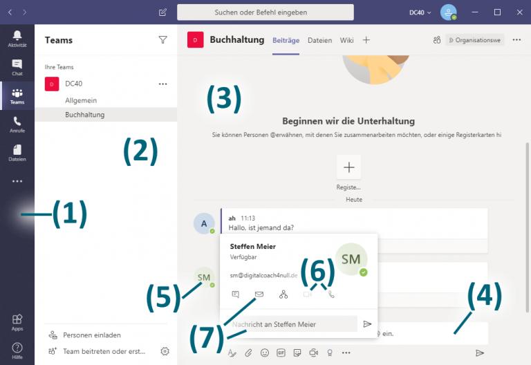Screenshot der Oberfläche von Teams mit Verweisen - Teams Home Office